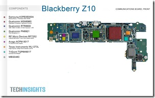 BlackBerry Z10 Components